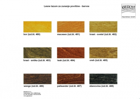 barvne lesne lazure za zunanje površine